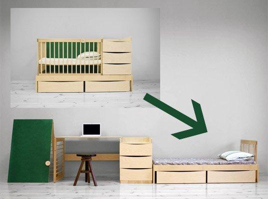 Photo of Smart Kid: la camera da letto dei bambini che evolve nel tempo