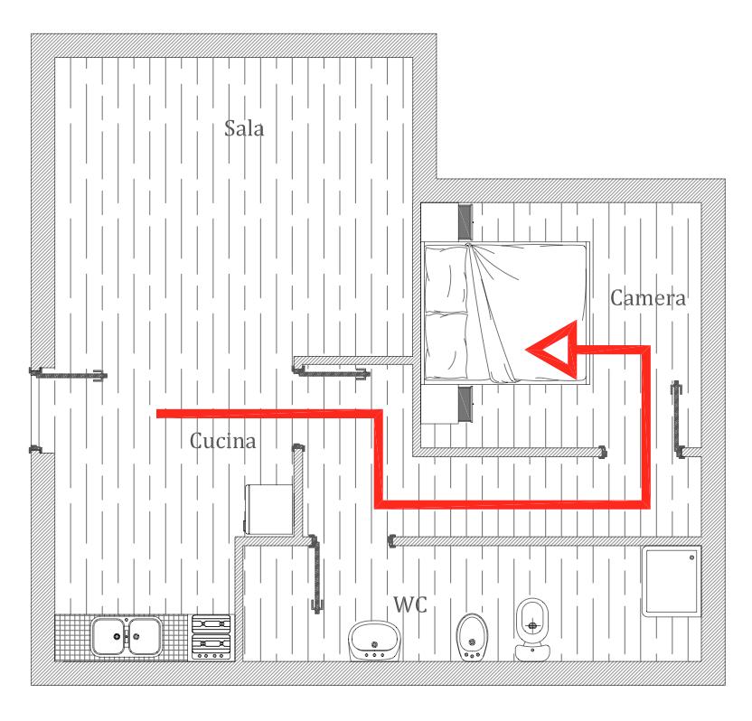 Come scegliere il giusto orientamento del letto in camera