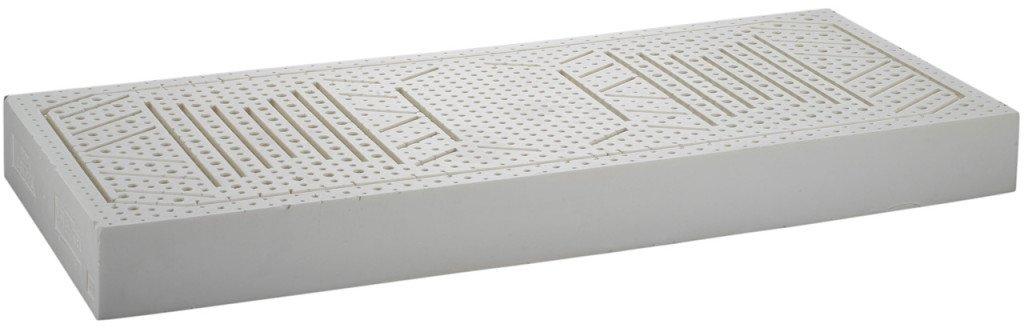 come scegliere il materasso ideale: materassi in lattice
