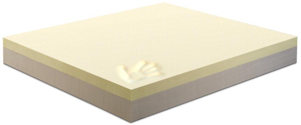 Miglior materasso: i materassi della tipologia memory foam