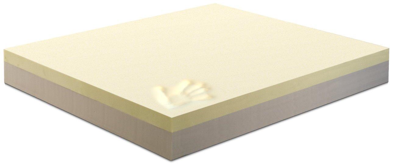 Scegliere Il Materasso Migliore.Miglior Materasso Caratteristiche Modelli E Tipologie Consigliate