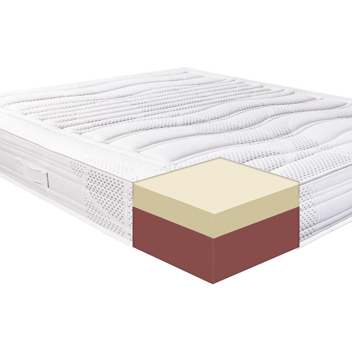 Materassi memory foam: caratteristiche, prezzi e modelli
