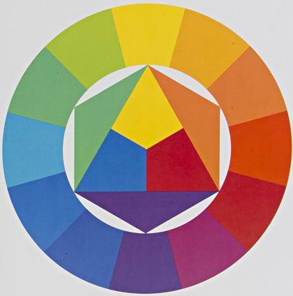 abbinamento colori cerchio di itten
