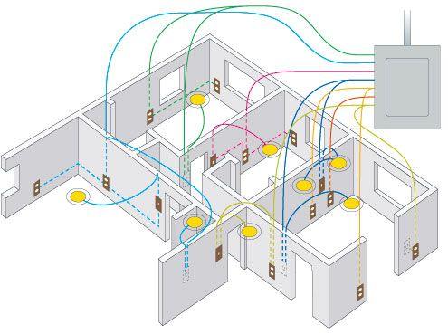 impianto termico installazione