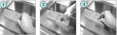Come fare la lavastoviglie