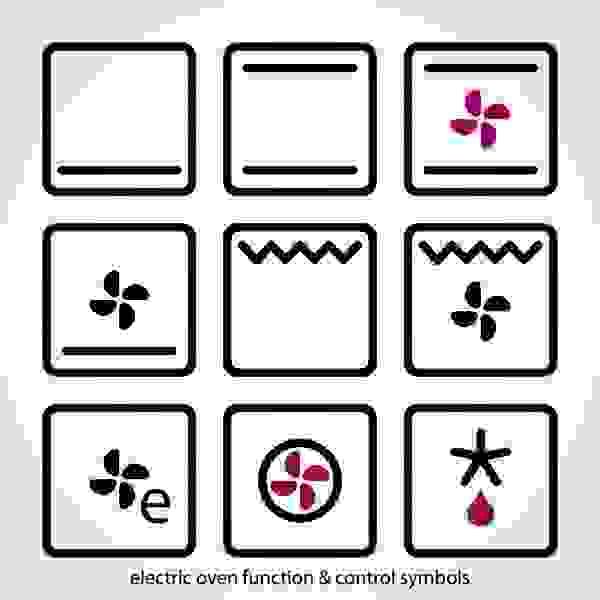 Simboli Forno Cosa Conoscere Per Utilizzarlo Al Meglio