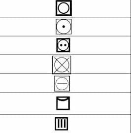 simboli lavaggio e asciugatura