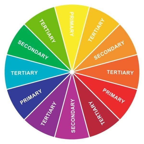 Photo of Guida alla scelta dei migliori tappeti colorati per il vostro arredamento