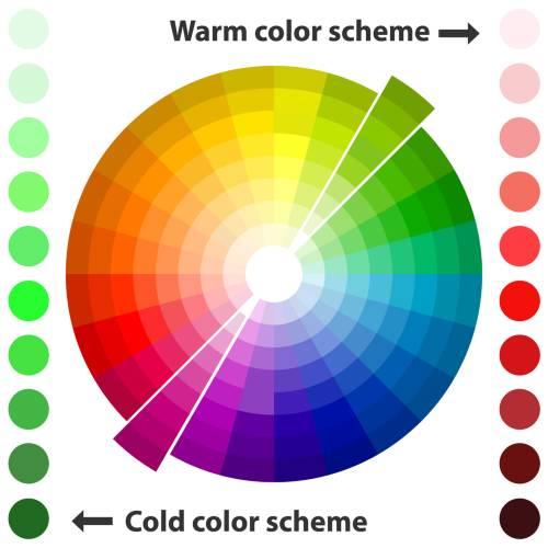 colori caldi palette