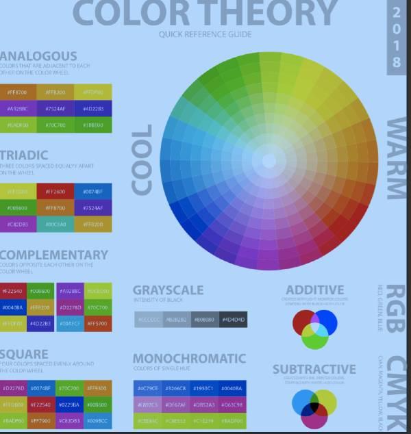 teoria della ruota dei colori