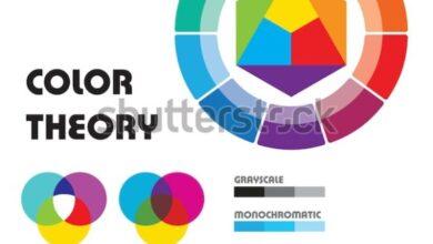 Photo of Guida alla ruota dei colori e all'utilizzo in arredamento e interior design